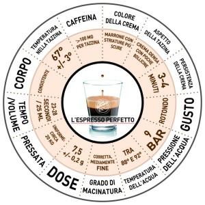 Ruota-Espresso-Perfetto-01-768x768
